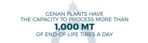 genan, tire intake