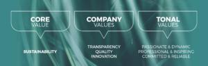 genan, values, sustainability